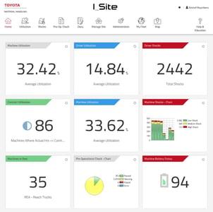I_Site main